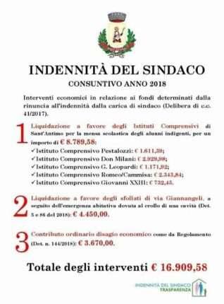 Sant'Antimo - indennità sindaco