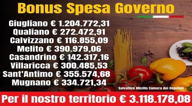 bonus spesa Governo